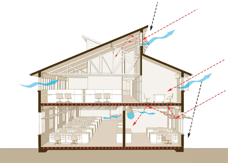 Carbon Neutral Design Project Society Building