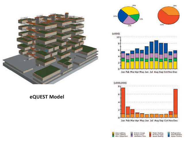 The Carbon Neutral Design Project Society Of Building