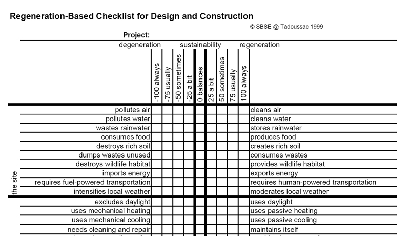 The carbon neutral design project society of building for New home building checklist